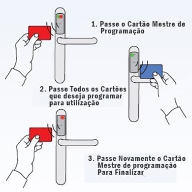 Soluções SMARTair™